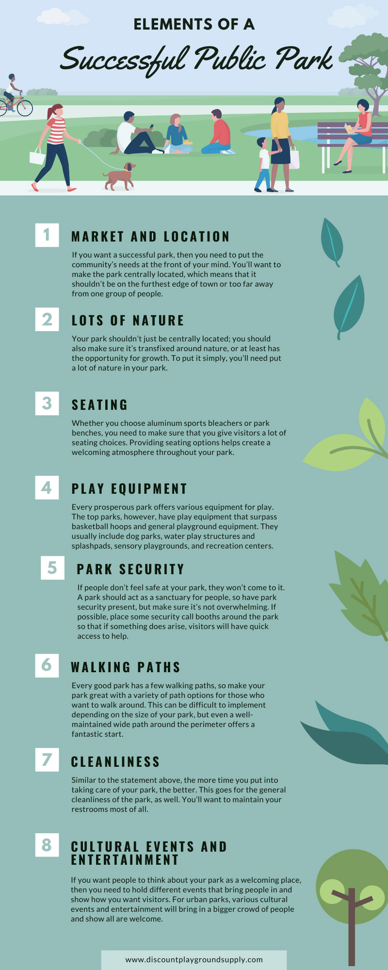 Elements of a Successful Public Park infographic