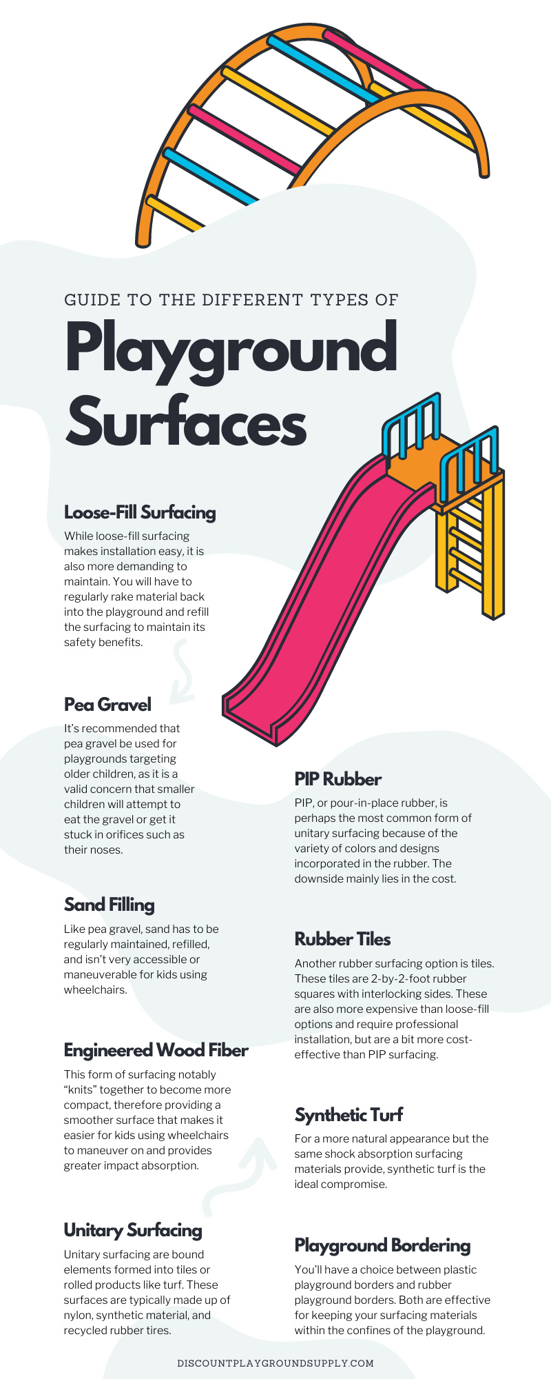Playground Surfaces Infographic